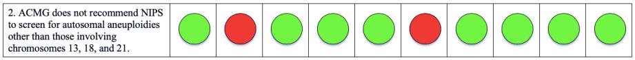 table-row2