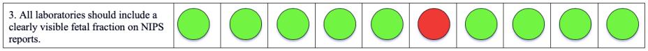 table-row3