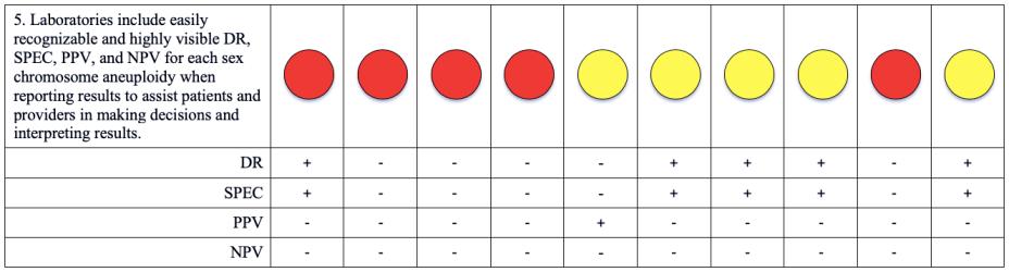 table-row5