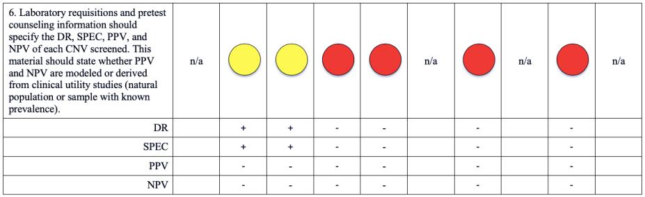 table-row6